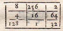 Magic squares prob ans475