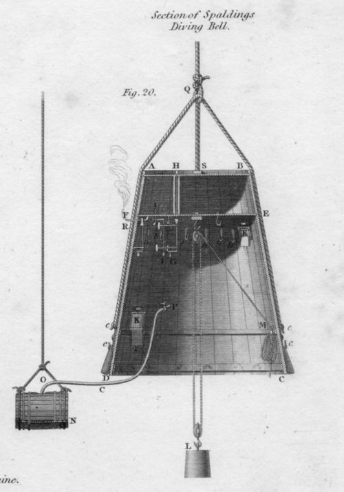 Diving bell tred652