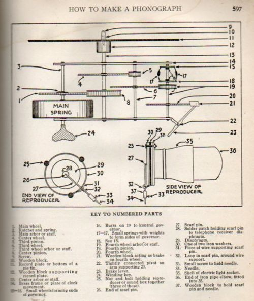 How to phonograph229