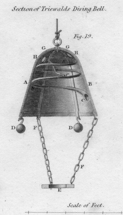 Diving bell horizontal655