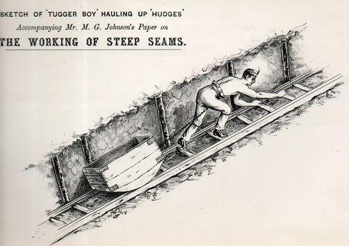 Underground working steep102