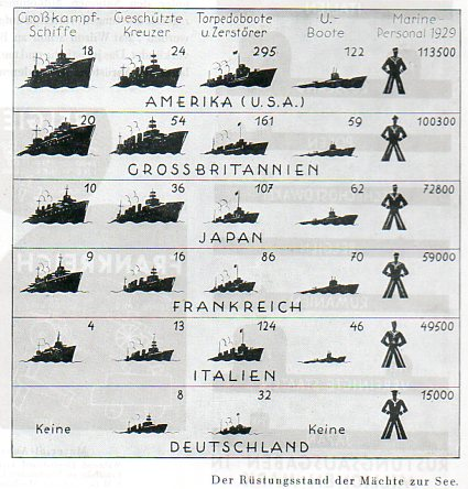 Propaganda Germany 1931 tfour117