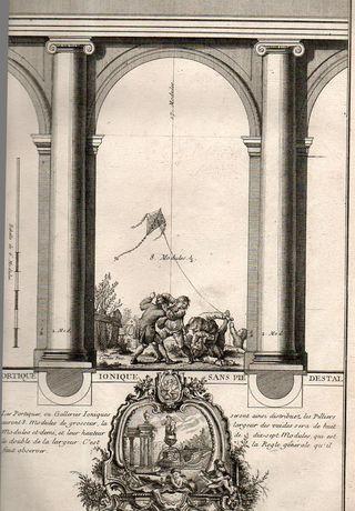 Arch vignole 158