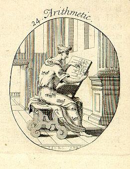 Iconographia arithmetica image