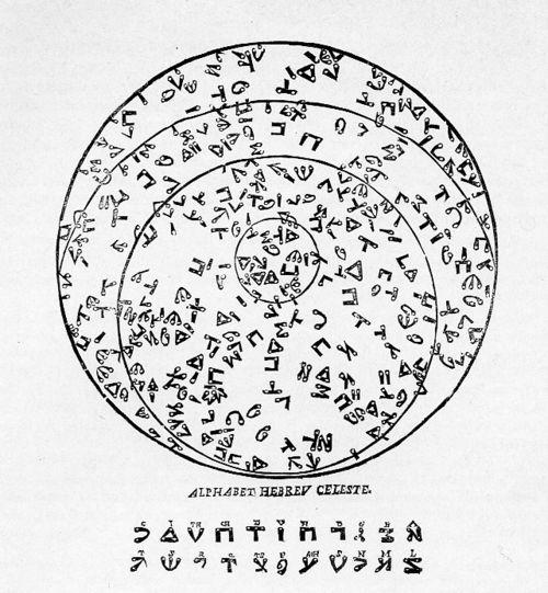 Alphabet Hebrew sky806