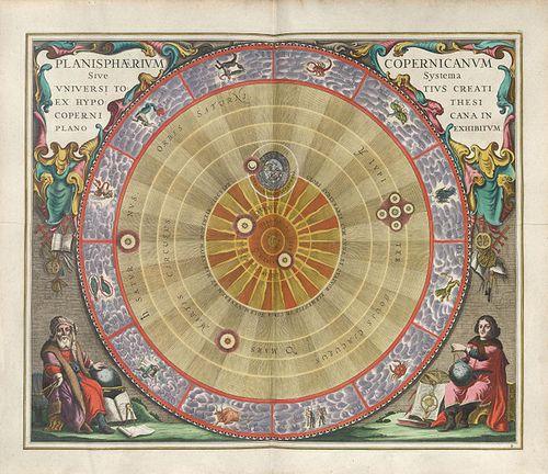 Cosmo 1661 Cellarius_Harmonia_Macrocosmica_-_Planisphaerium_Copernicanum