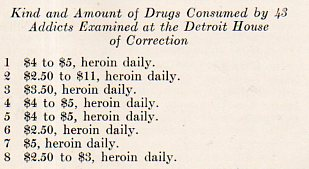 Drug prices934