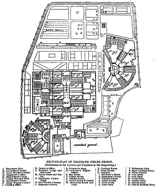 Prison  Coldbath-fields-plan-mayhew-p283