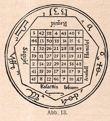 Magic square 2091