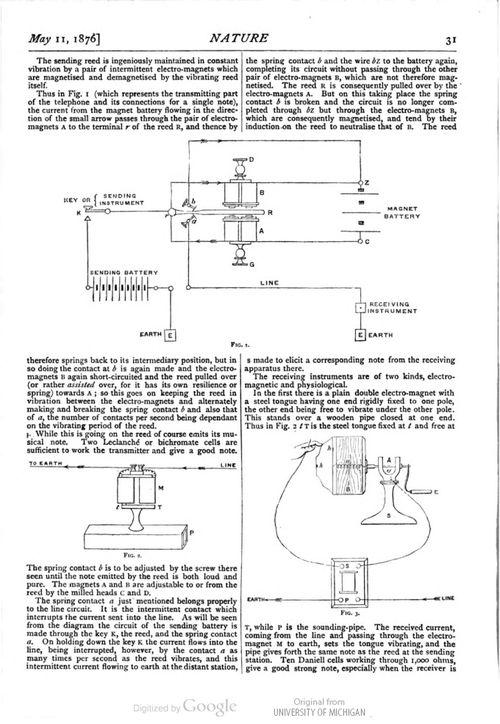 Telephone 1876 munro