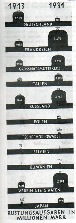 Propaganda Germany 1931 tfour116
