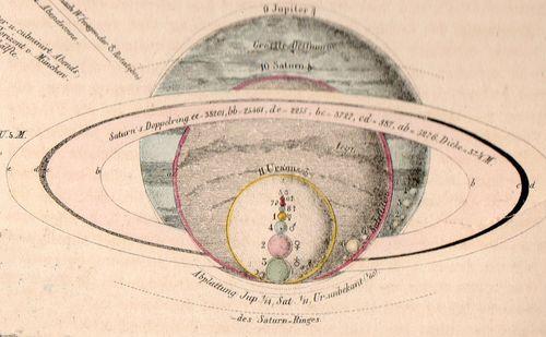 Astronomy von Humboldt det137