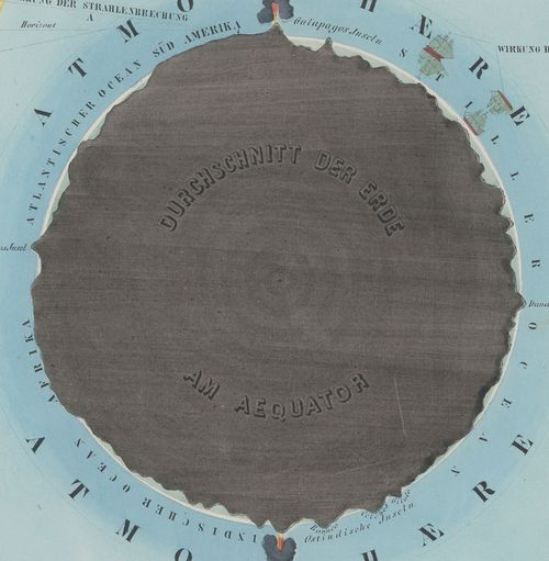 Preyssinger Earth plan det