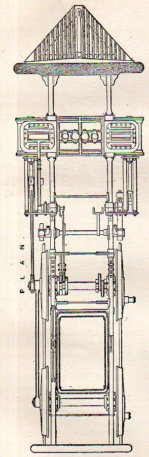 Locmotive plan420