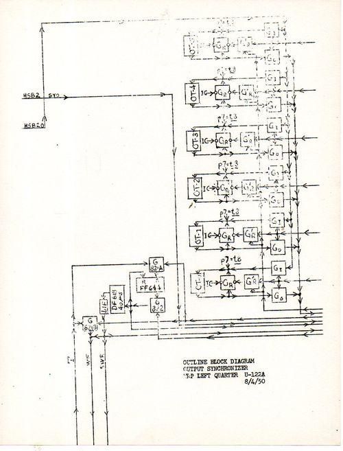 MullendoreBlock diagrams502