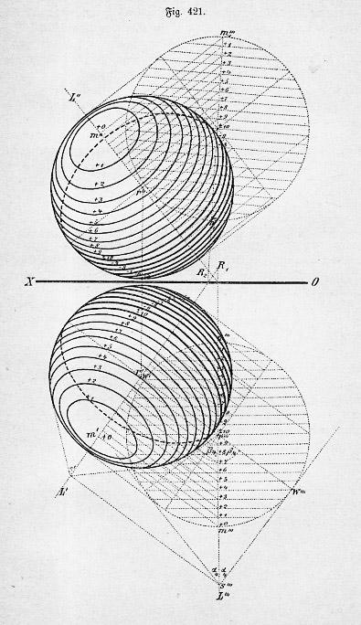 Geometrische 4296