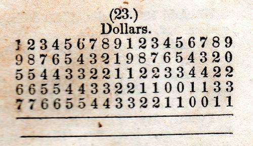Old math400