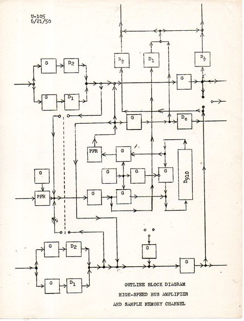 MullendoreBlock diagrams500