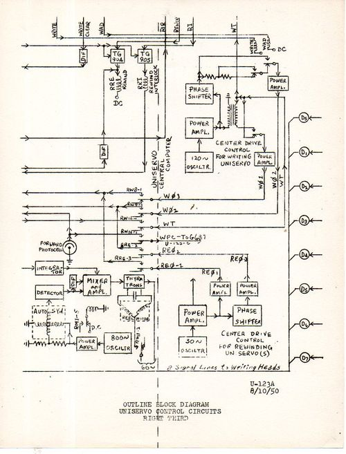 MullendoreBlock diagrams503