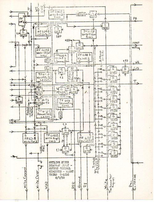 MullendoreBlock diagrams504