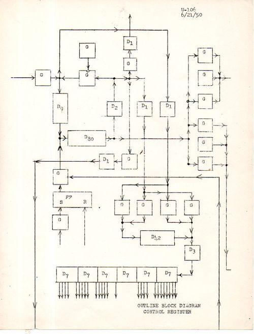 MullendoreBlock diagrams499