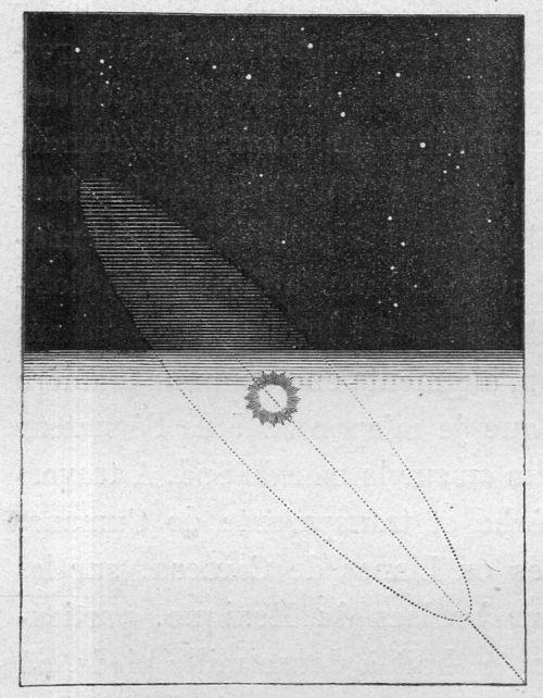 Monde SOlaire683