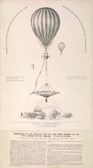 Ballooning para copy