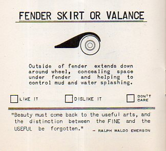 Car design fender skirt786