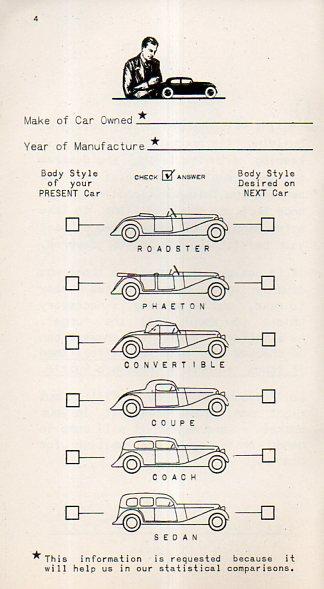 Car design body style787