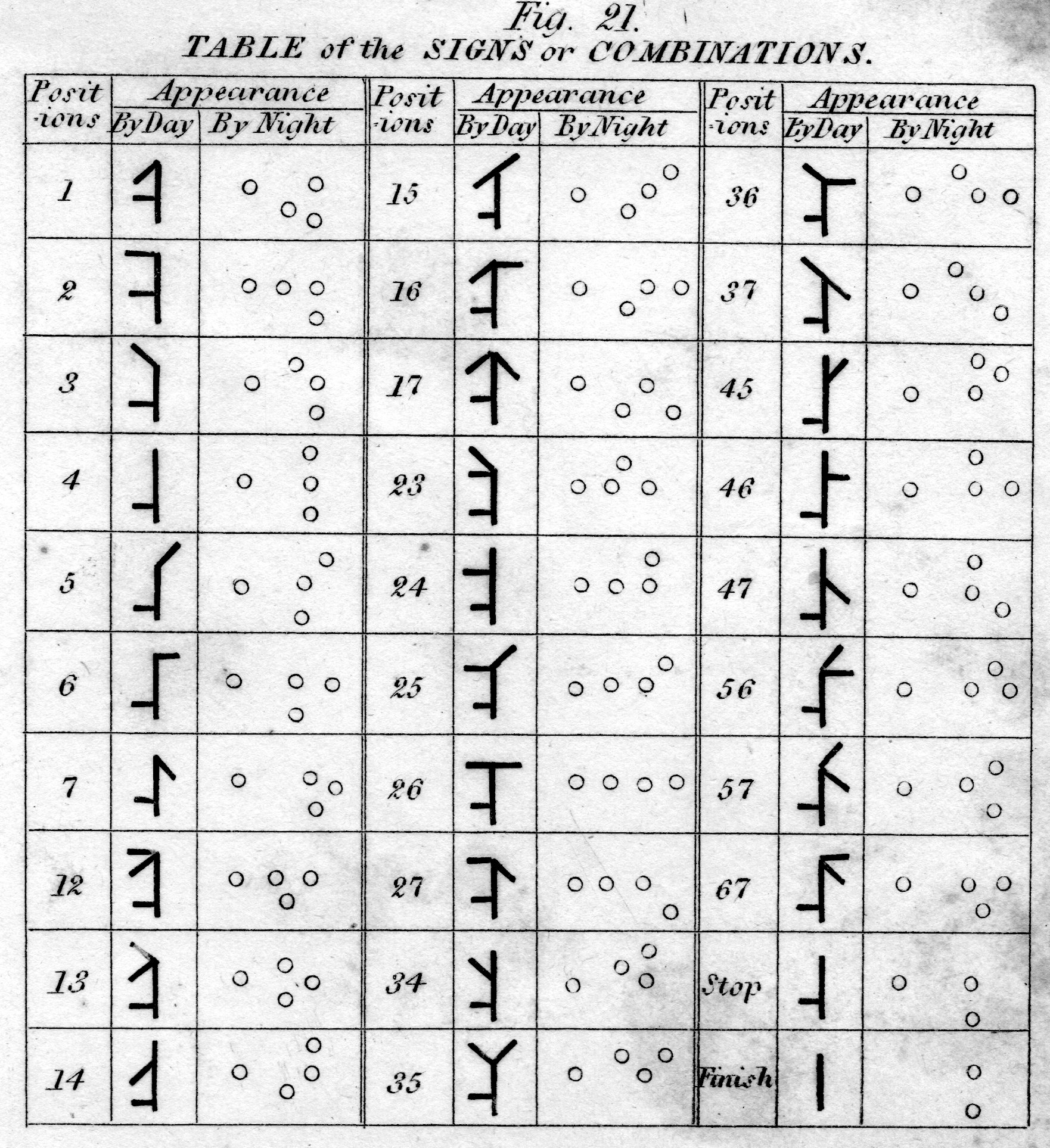 alphabet of lines geometric construction Copyright by goodheart-willcox co, inc drafting symbols 2  of a line geometric characteristic  use the lowercase alphabet to type the symbols.
