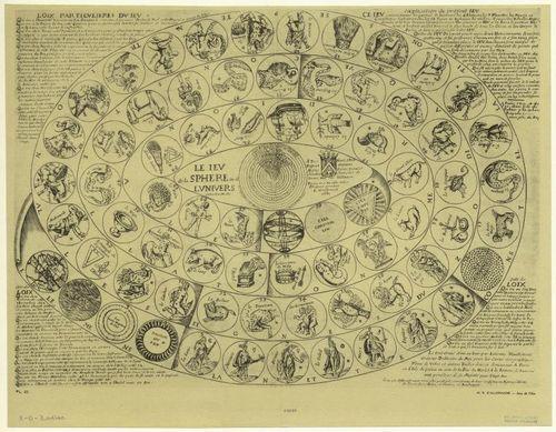 Astronomy game 1661