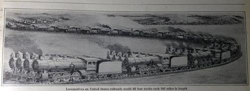 Infographic railways2