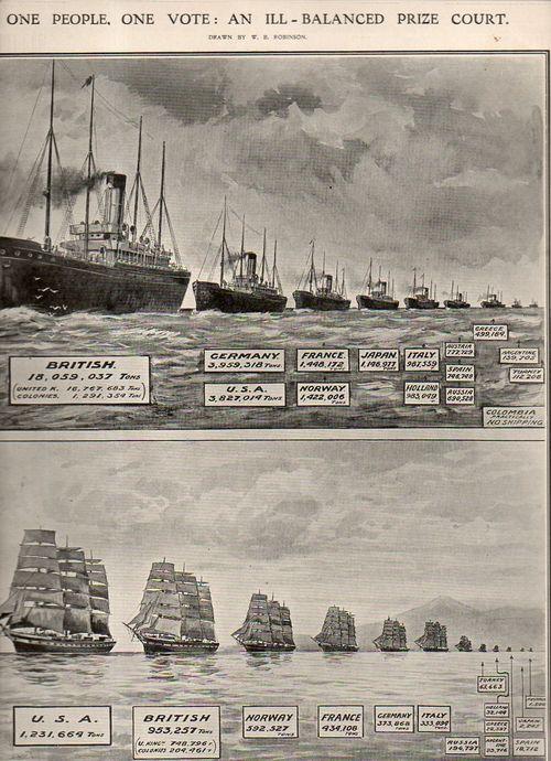 Graphic fleet size193