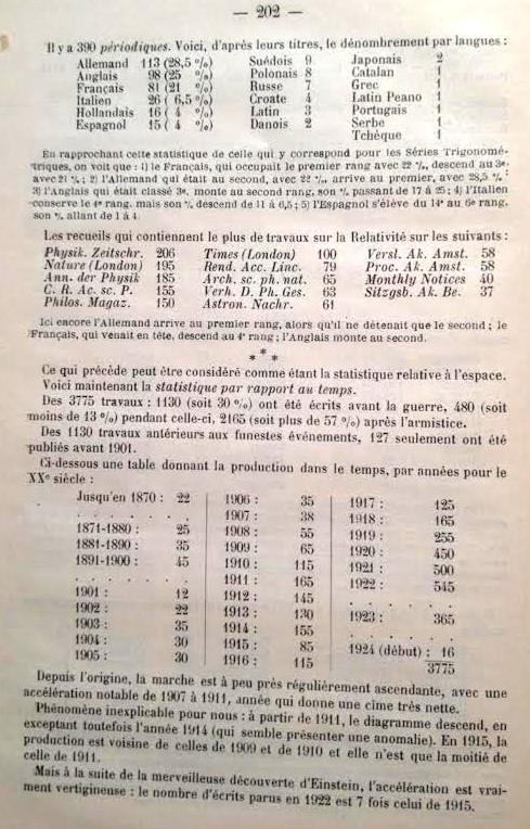 Relativity Periodicals2