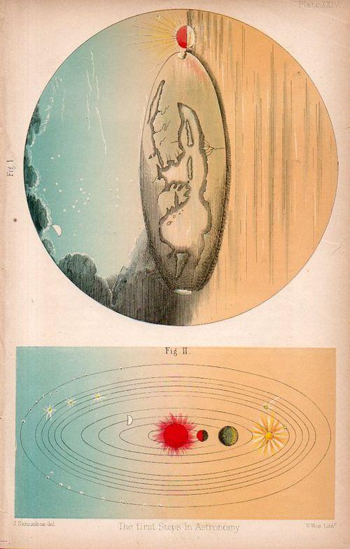 Astronomy odd178