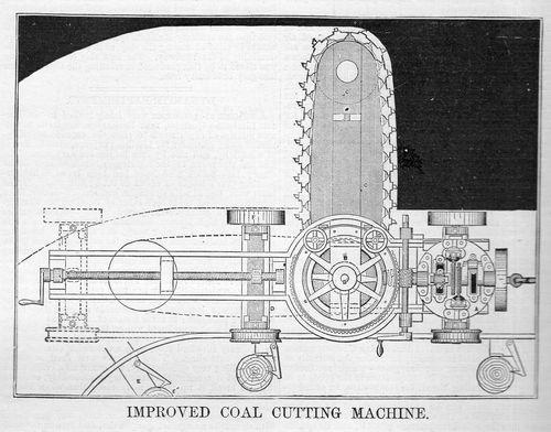 COal cutting machine194