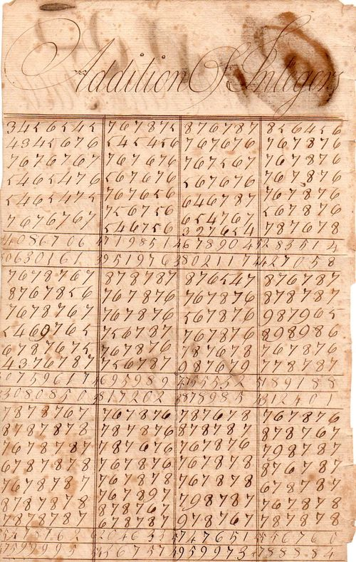 Marthematics183