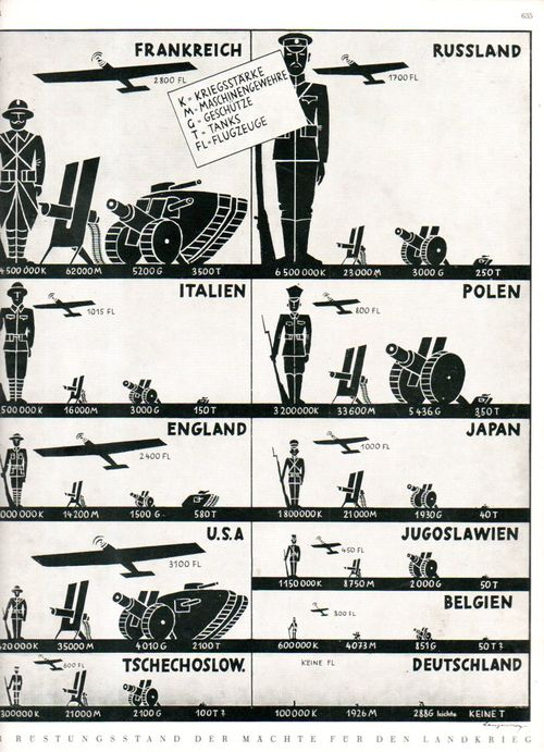 Graphic Army strength 1929550
