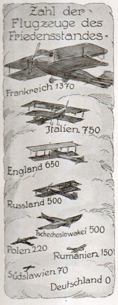 Military graph canons730