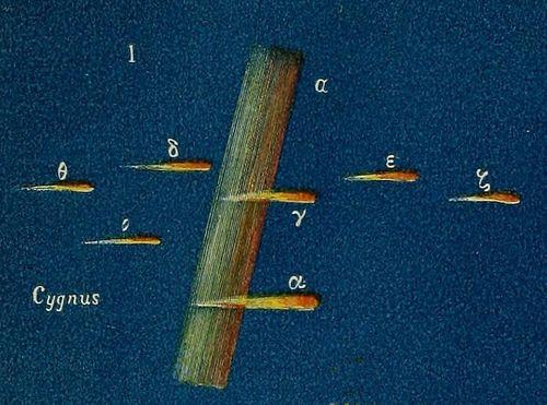 Meteor spectra 1866 det cygnus