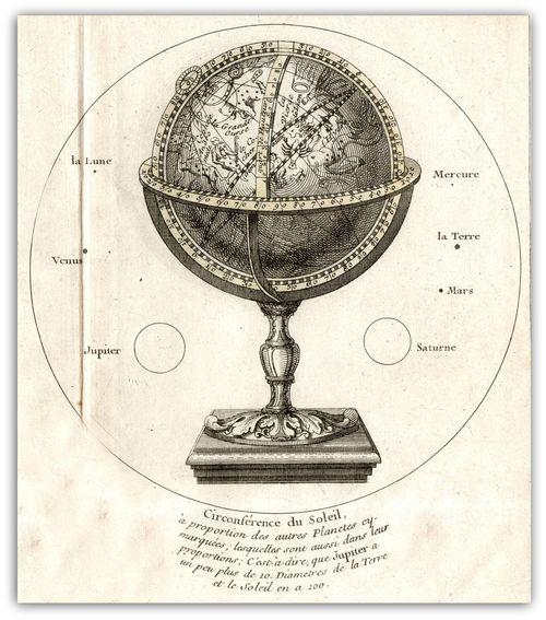 Map Globe Terrestre Globe Celeste detail