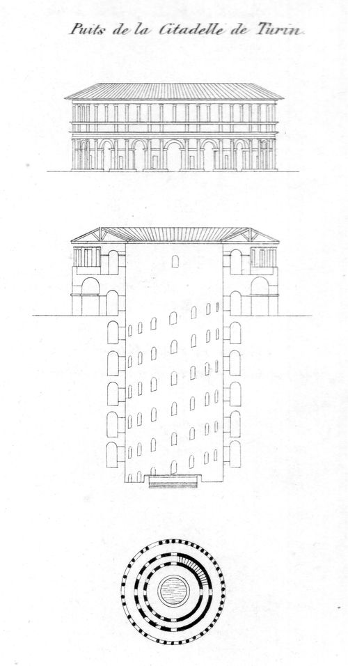 Turin well133