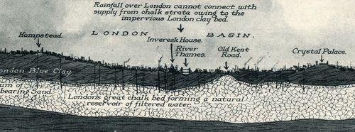 London underground water143