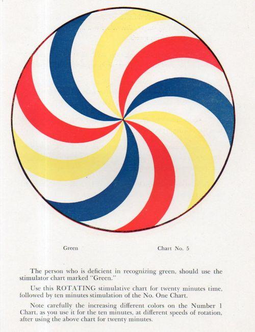 Color wheels104