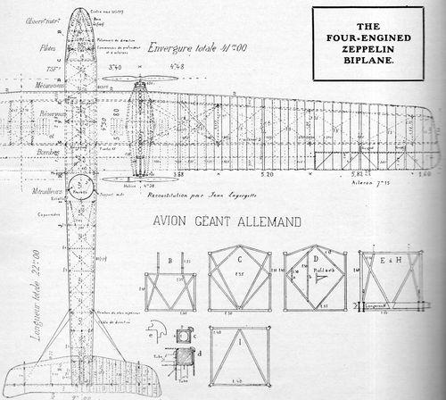Zeppelin biplane193