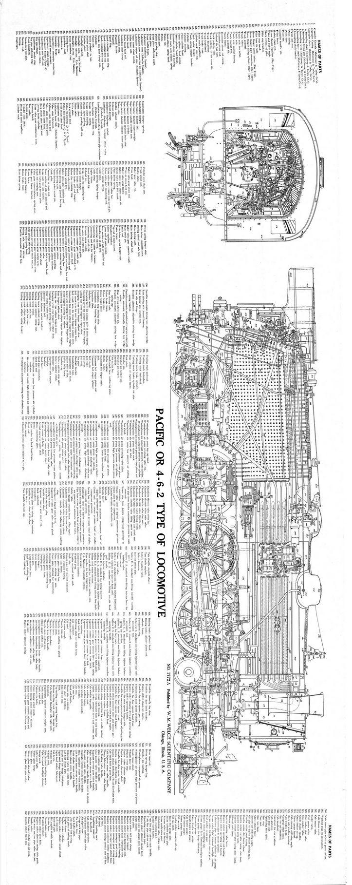 A Fine Locomotive Schematic, 1928 | Null Entropy Locomotive Schematic on crane schematics, machine schematics, electrical schematics, space schematics, computer schematics, forklift schematics, vehicle schematics, motorcycle schematics, clock schematics,
