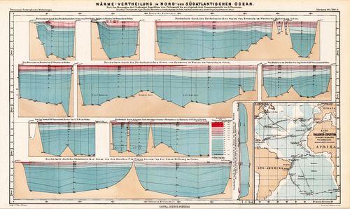 Map ocean depths