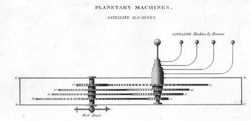 Planetary MAchine Roemer