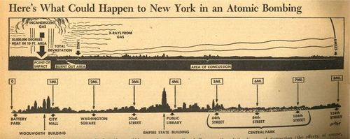 Atomic bomb U.S. Cities NYC PM  Newspaper