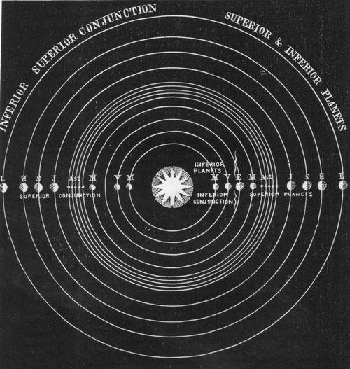 Solar system a129